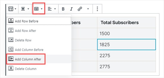 How to add tables to WordPress posts without plugins?